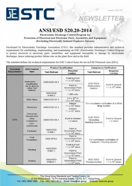 201702_ANSI_ESD S20.20-2014_v6 (20170328)-1.jpg
