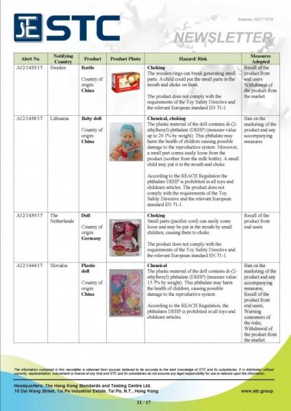2017_25 Toys Recall cases (Oct 2017)_v1_页面_11.jpg