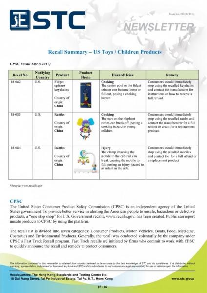2018_03 Toys Recall cases (Jan 2018)_v1-15.jpg