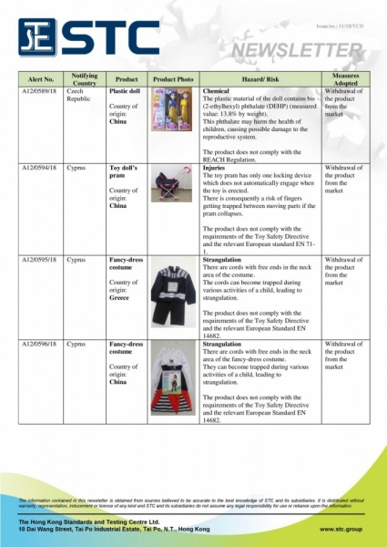 2018_11 Toys Recall cases (Apr 2018)-page-007.jpg
