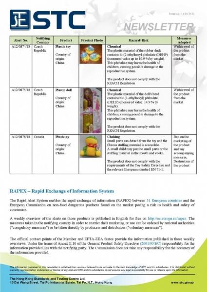 STC, Recall Summary – Toys in Europe (Jun 2018),