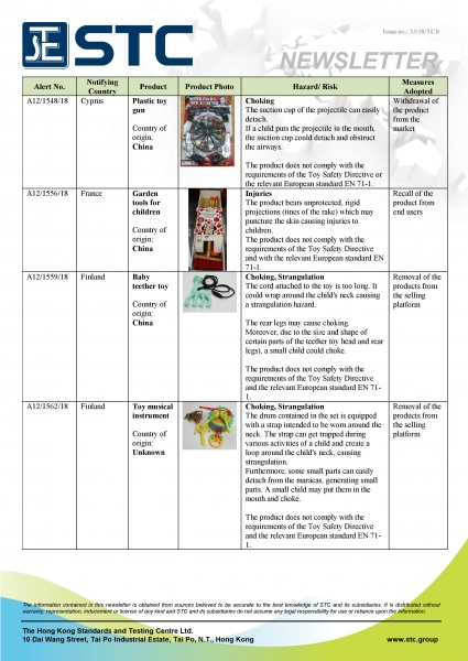 2018_23 Toys Recall cases (Oct 2018)-page-008.jpg