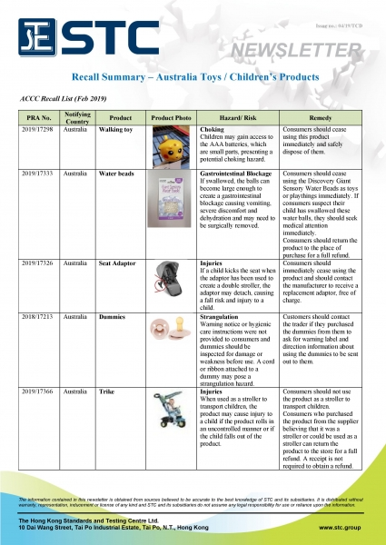 STC, Recall Summary – Toys in Europe and the US (Feb 2019),