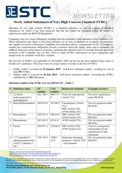 STC, Newly Added Substances of Very High Concern Chemical (SVHC),