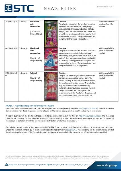 STC, Recall Summary – Toys in Europe, the US, Australia (May 2020),
