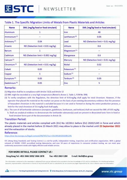 STC, Food Contact Plastic Materials and Articles Regulation (EU) 10/2011 Amendment – (EU) 2020/1245,