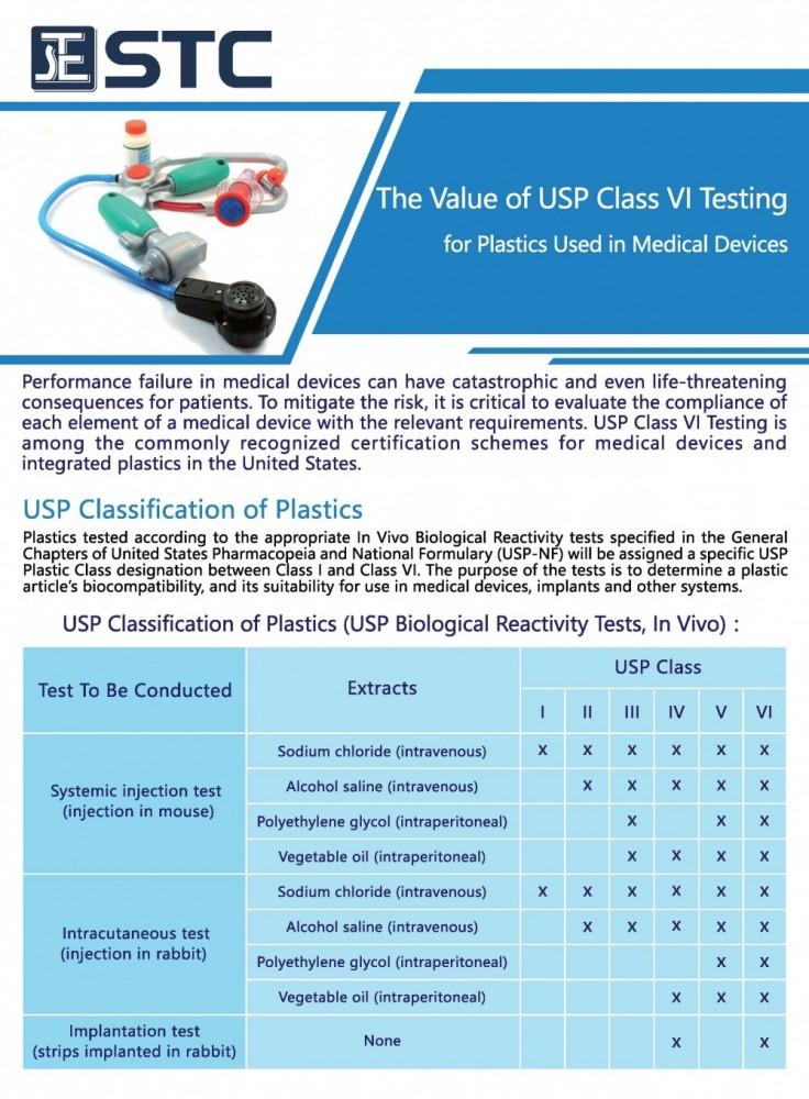DGCFD_Flyer_美国医用塑料分级测试_v4_页面_3.jpg