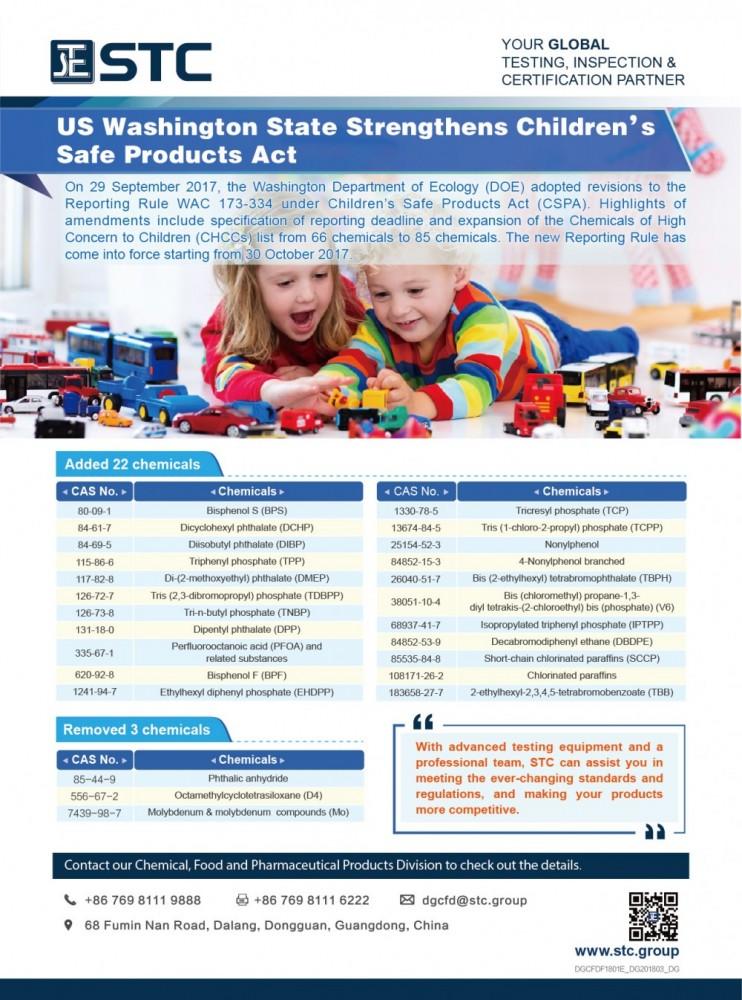 DGCFD_Flyer_美国华盛顿州加强儿童安全产品法案_Final_页面_2.jpg