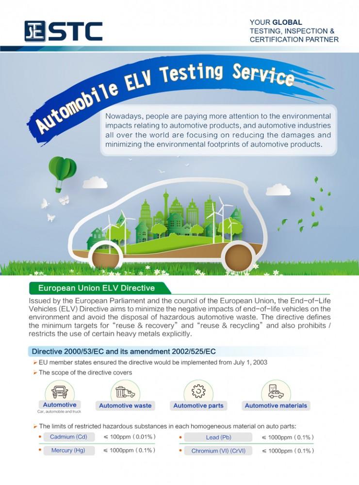 CZCFD_汽车ELV测试服务_E_v4_页面_1.jpg